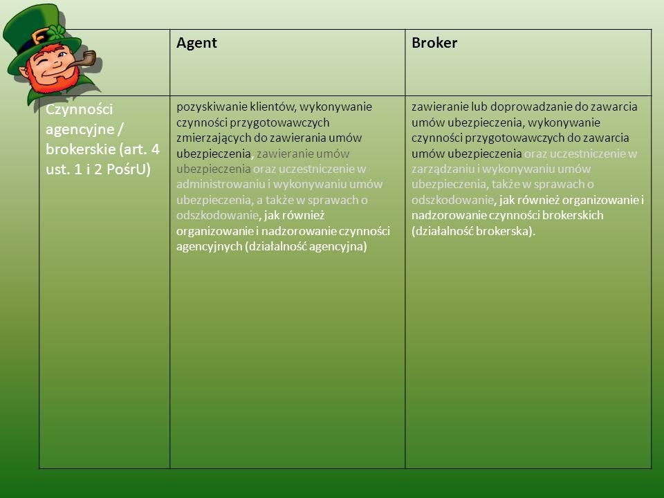 Czynności agencyjne / brokerskie (art. 4 ust. 1 i 2 PośrU)