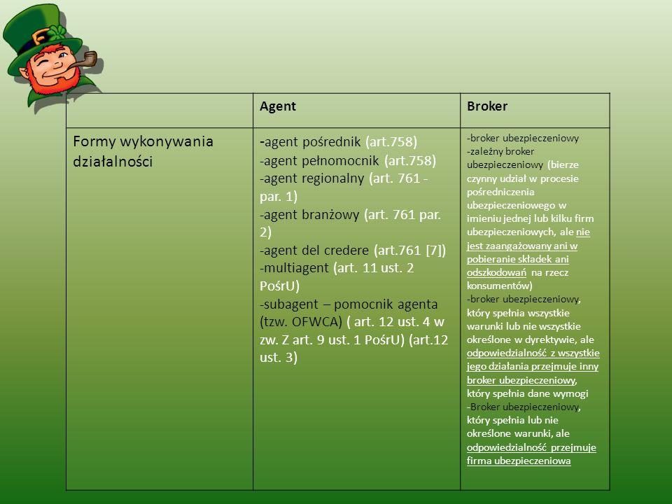 Formy wykonywania działalności -agent pośrednik (art.758)