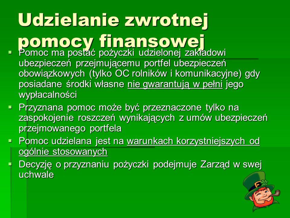 Udzielanie zwrotnej pomocy finansowej