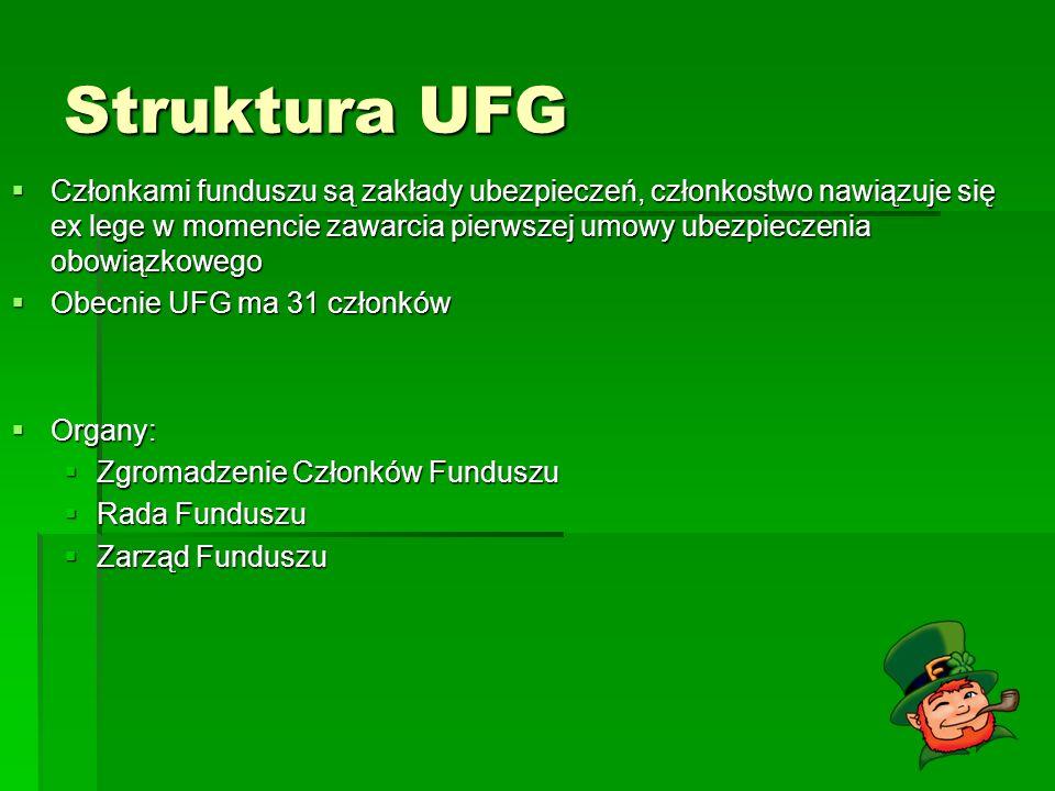 Struktura UFG