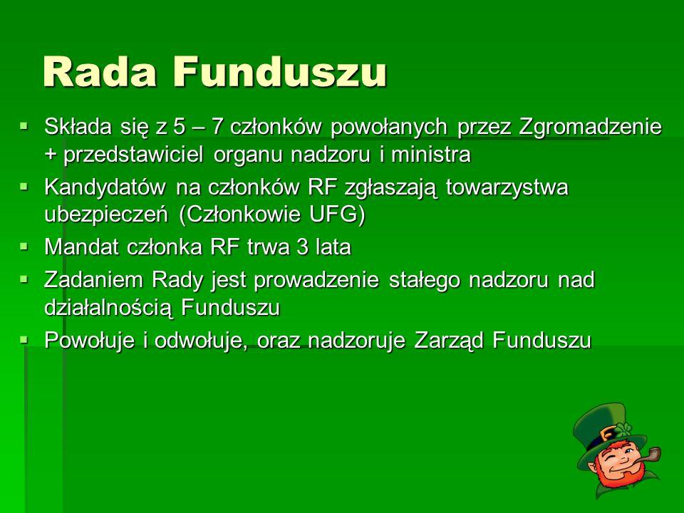 Rada Funduszu Składa się z 5 – 7 członków powołanych przez Zgromadzenie + przedstawiciel organu nadzoru i ministra.