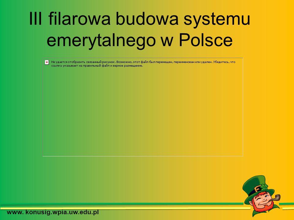 III filarowa budowa systemu emerytalnego w Polsce