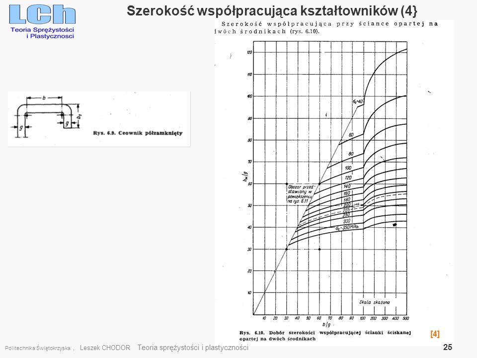 Szerokość współpracująca kształtowników (4}