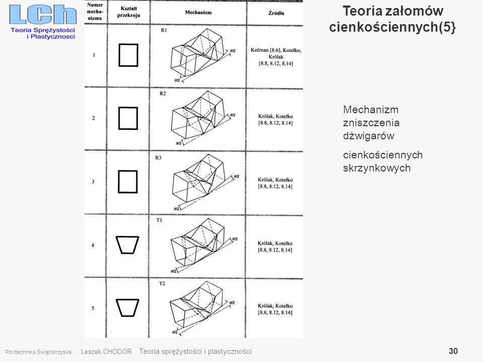 Teoria załomów cienkościennych(5}