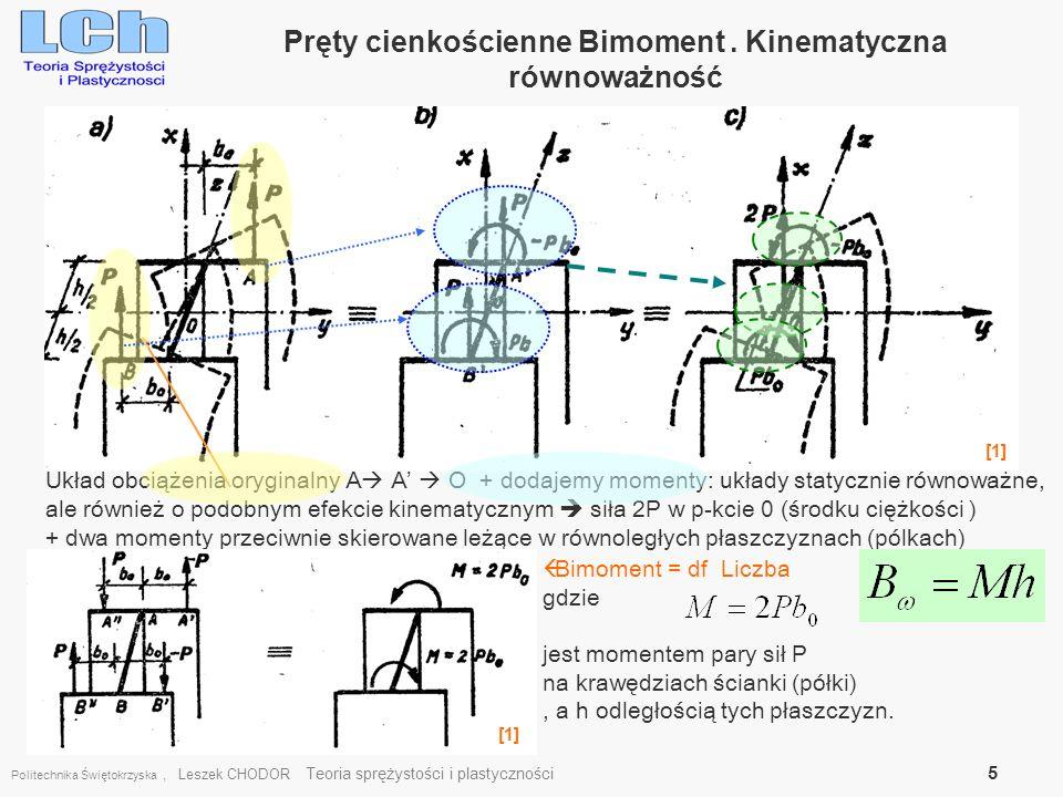 Pręty cienkościenne Bimoment . Kinematyczna równoważność