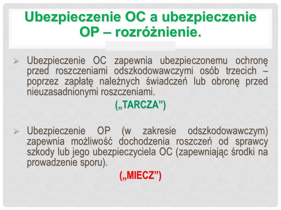 Ubezpieczenie OC a ubezpieczenie OP – rozróżnienie.