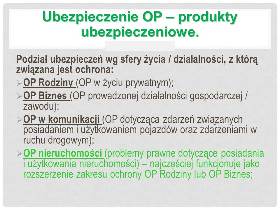Ubezpieczenie OP – produkty ubezpieczeniowe.