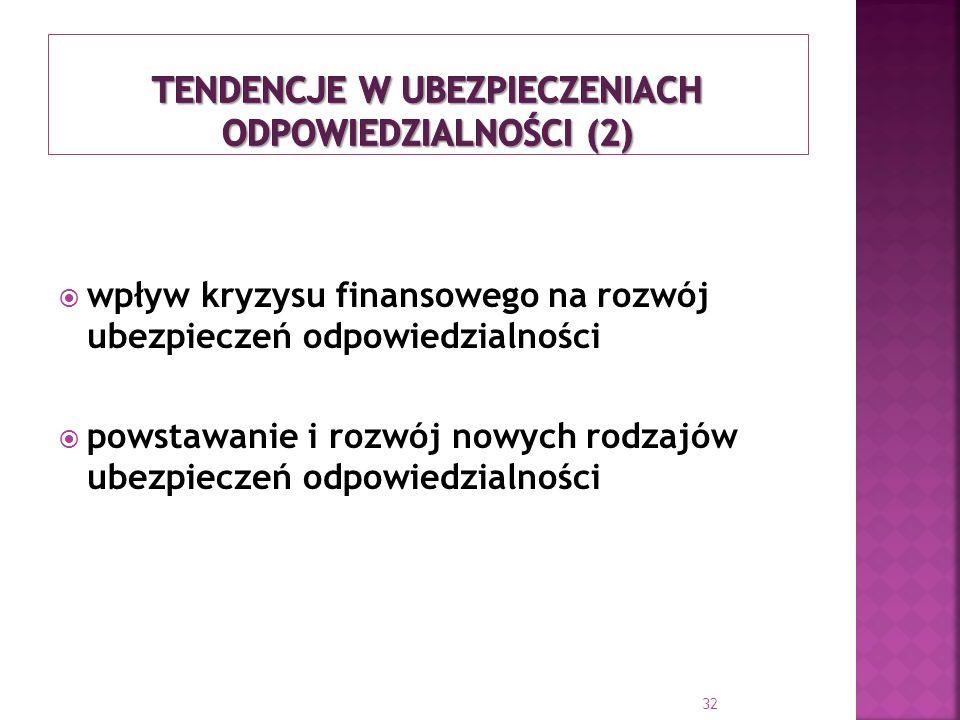 Tendencje w ubezpieczeniach odpowiedzialności (2)