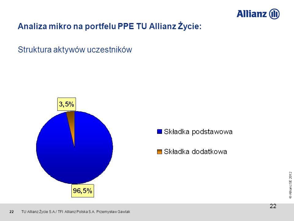 Analiza mikro na portfelu PPE TU Allianz Życie: Struktura aktywów uczestników