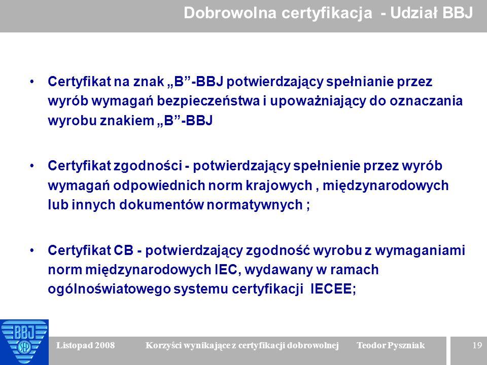Korzyści wynikające z certyfikacji dobrowolnej Teodor Pyszniak