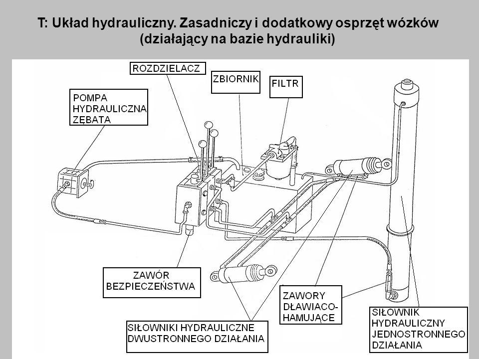 T: Układ hydrauliczny. Zasadniczy i dodatkowy osprzęt wózków (działający na bazie hydrauliki)