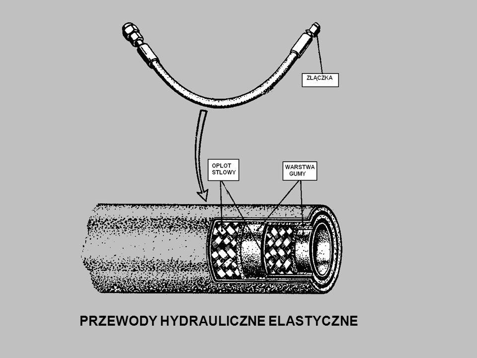 PRZEWODY HYDRAULICZNE ELASTYCZNE