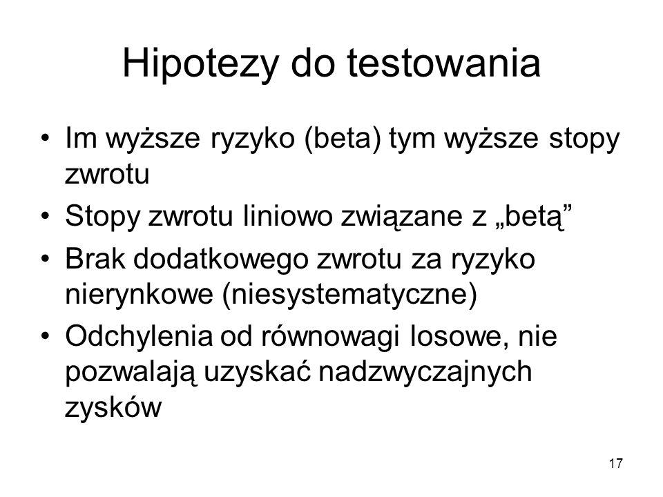 Hipotezy do testowania