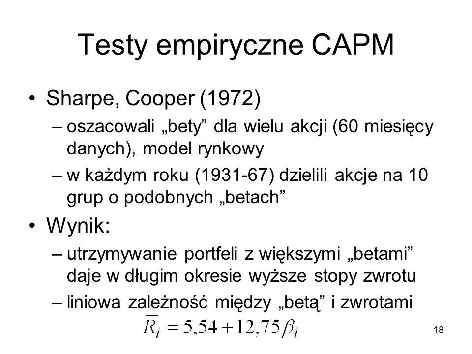Testy empiryczne CAPM Sharpe, Cooper (1972) Wynik:
