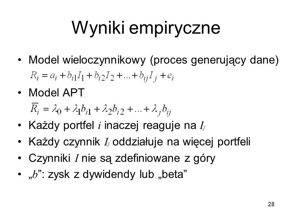 Wyniki empiryczne Model wieloczynnikowy (proces generujący dane)