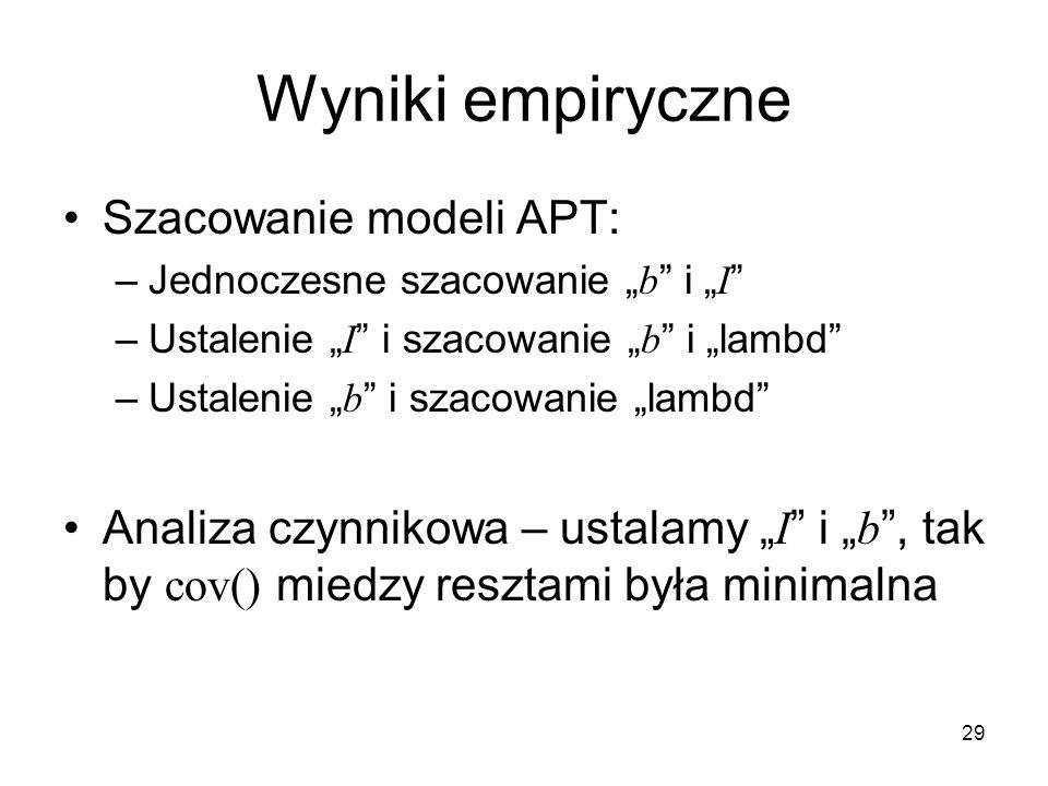 Wyniki empiryczne Szacowanie modeli APT: