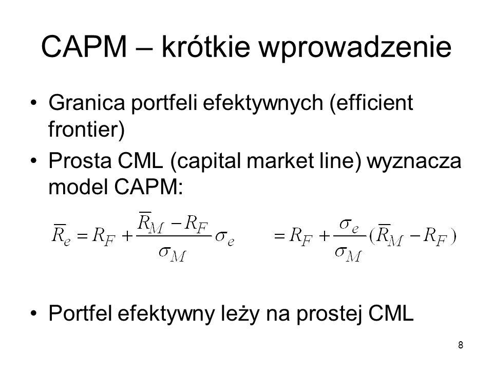 CAPM – krótkie wprowadzenie