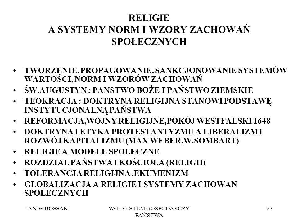 RELIGIE A SYSTEMY NORM I WZORY ZACHOWAŃ SPOŁECZNYCH