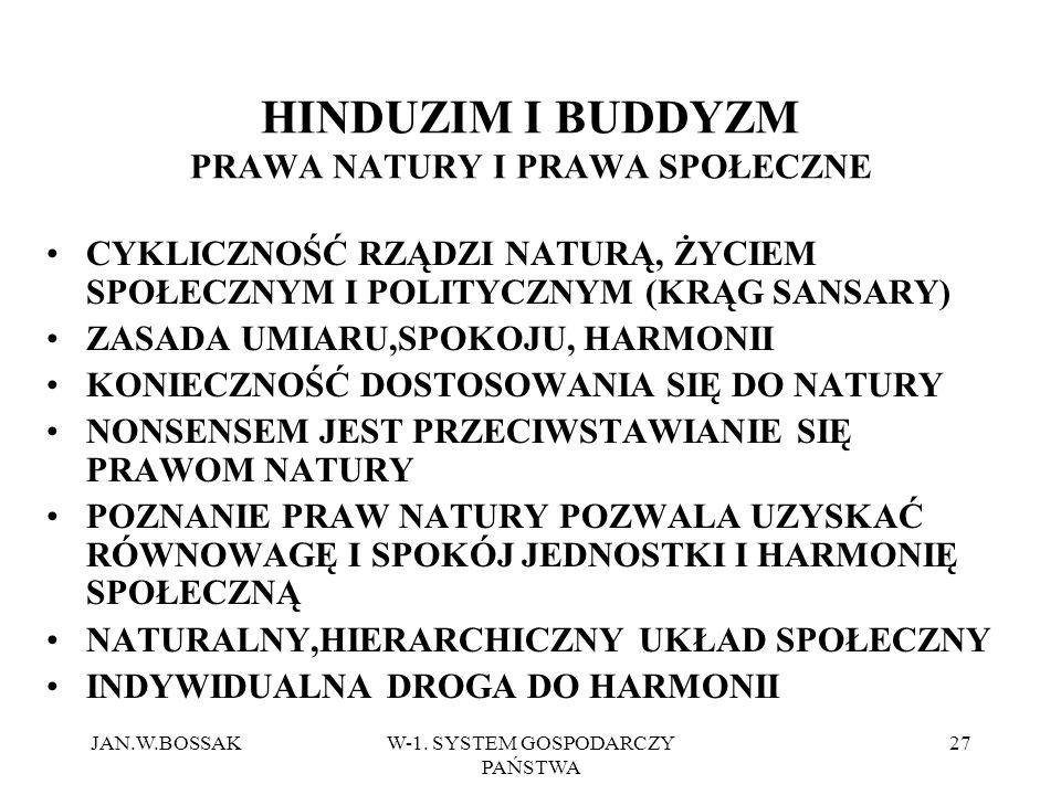 HINDUZIM I BUDDYZM PRAWA NATURY I PRAWA SPOŁECZNE
