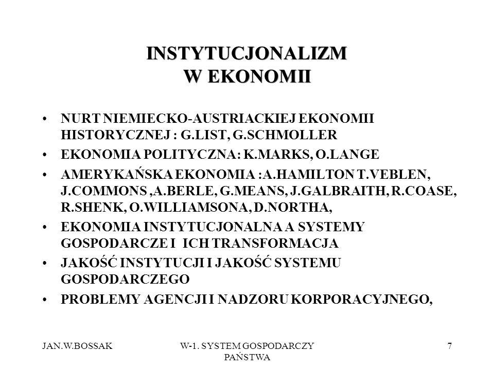 INSTYTUCJONALIZM W EKONOMII