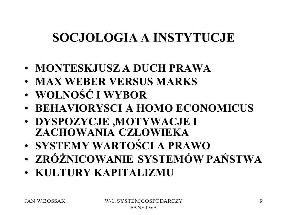 SOCJOLOGIA A INSTYTUCJE