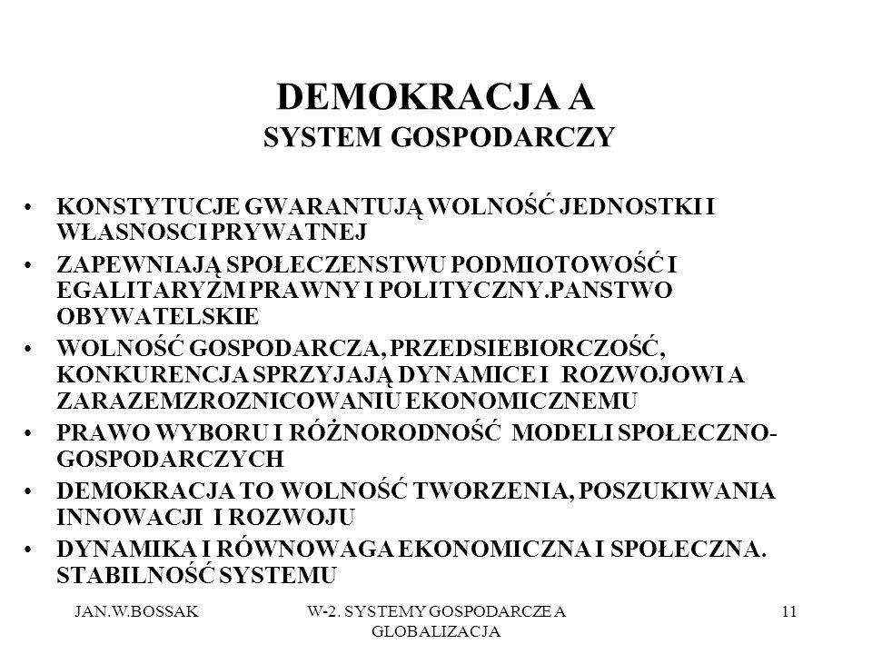 DEMOKRACJA A SYSTEM GOSPODARCZY