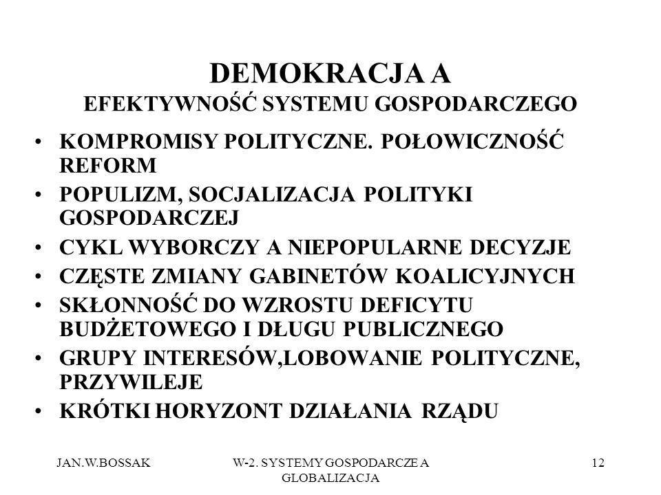 DEMOKRACJA A EFEKTYWNOŚĆ SYSTEMU GOSPODARCZEGO