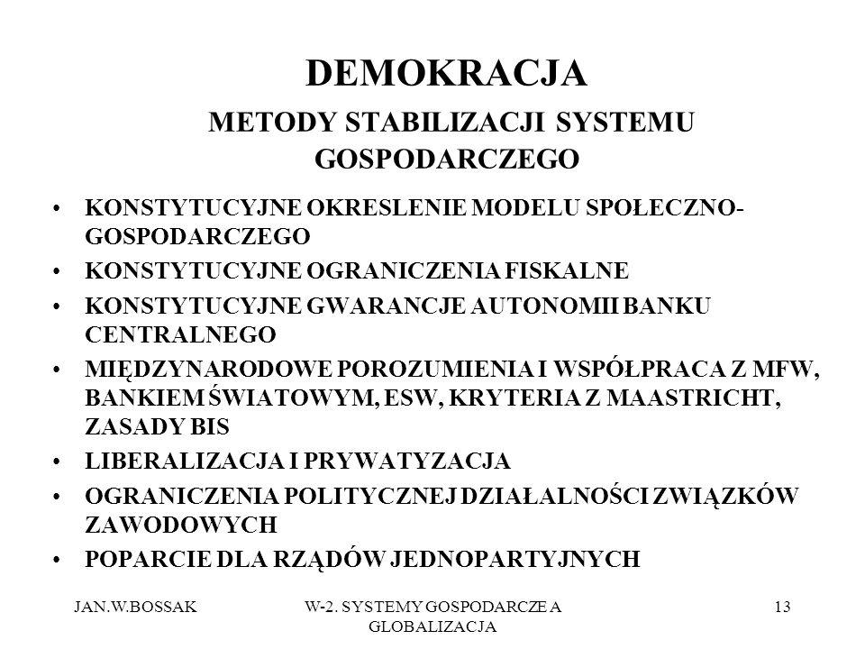 DEMOKRACJA METODY STABILIZACJI SYSTEMU GOSPODARCZEGO