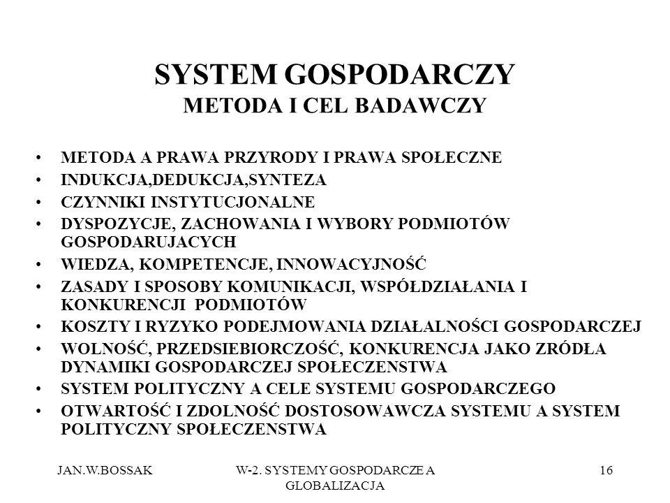 SYSTEM GOSPODARCZY METODA I CEL BADAWCZY