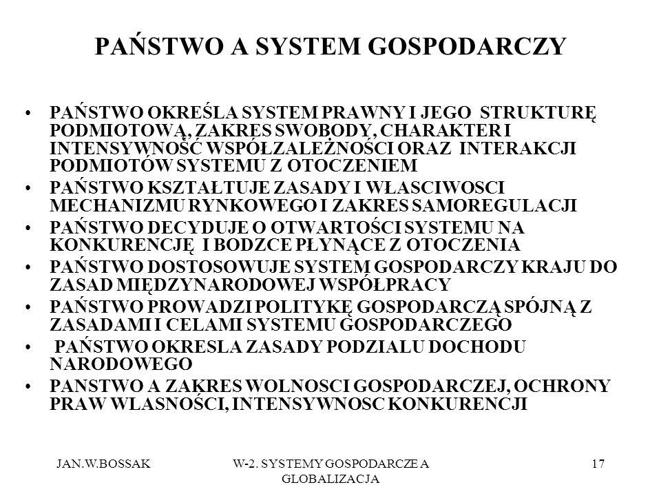 PAŃSTWO A SYSTEM GOSPODARCZY