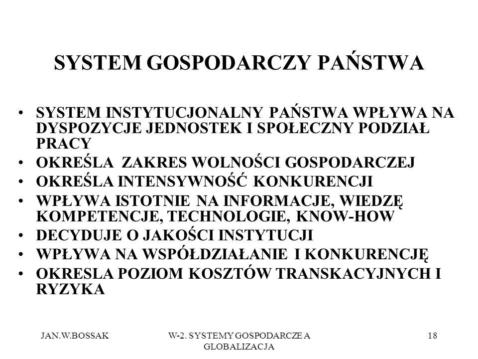SYSTEM GOSPODARCZY PAŃSTWA