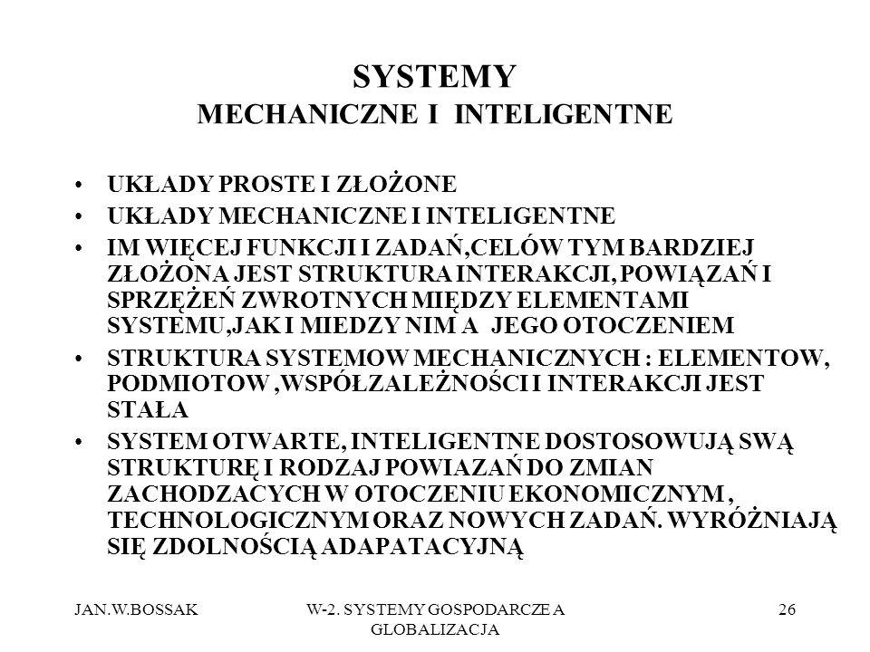 SYSTEMY MECHANICZNE I INTELIGENTNE