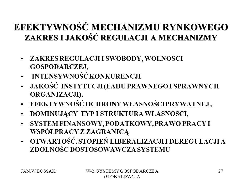 W-2. SYSTEMY GOSPODARCZE A GLOBALIZACJA