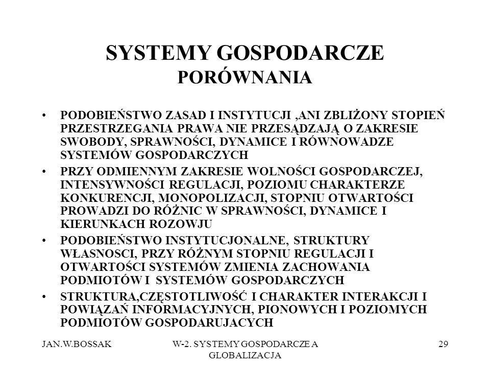 SYSTEMY GOSPODARCZE PORÓWNANIA