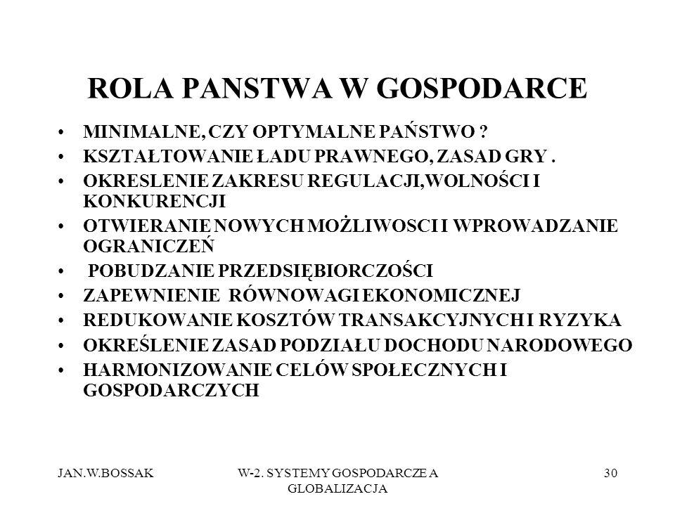 ROLA PANSTWA W GOSPODARCE