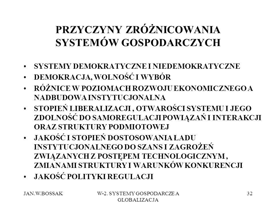 PRZYCZYNY ZRÓŻNICOWANIA SYSTEMÓW GOSPODARCZYCH