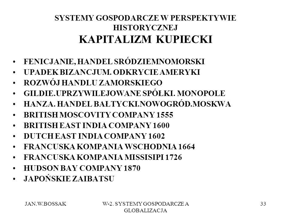 SYSTEMY GOSPODARCZE W PERSPEKTYWIE HISTORYCZNEJ KAPITALIZM KUPIECKI