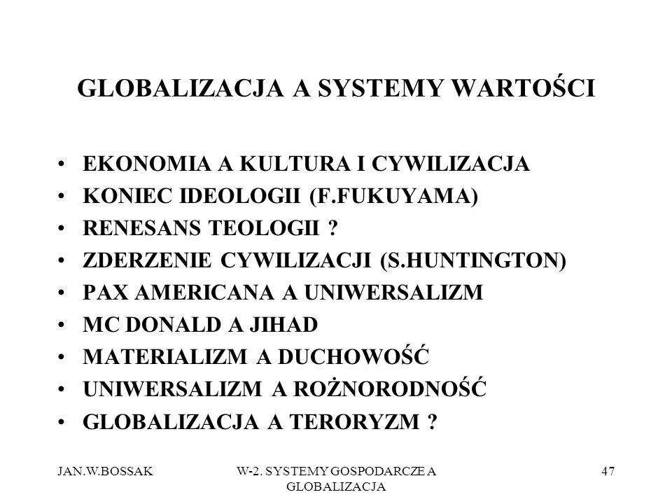 GLOBALIZACJA A SYSTEMY WARTOŚCI