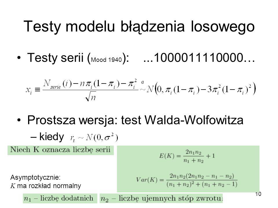 Testy modelu błądzenia losowego