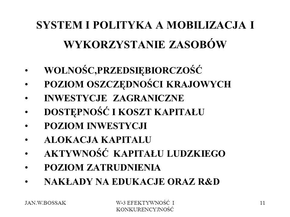 SYSTEM I POLITYKA A MOBILIZACJA I WYKORZYSTANIE ZASOBÓW