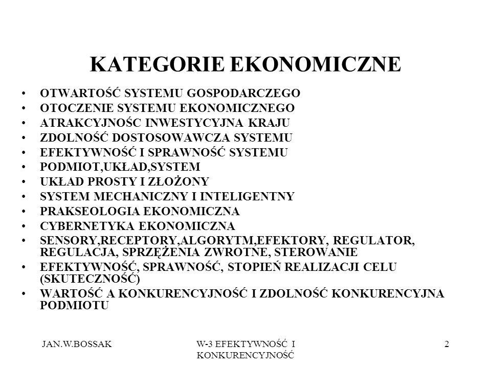 KATEGORIE EKONOMICZNE