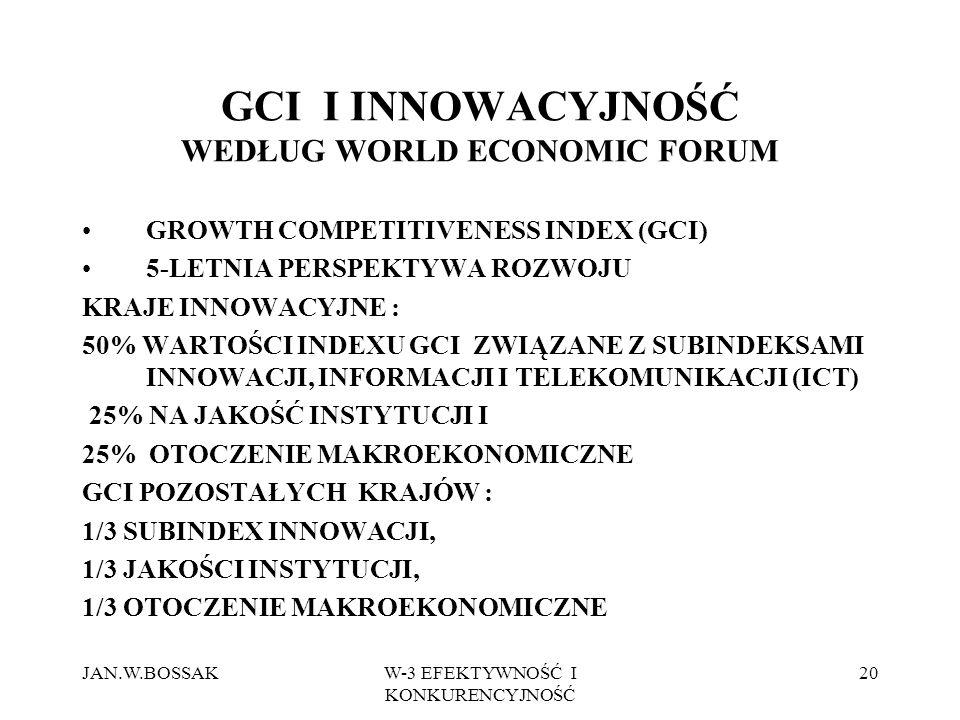 GCI I INNOWACYJNOŚĆ WEDŁUG WORLD ECONOMIC FORUM