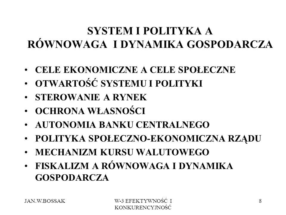 SYSTEM I POLITYKA A RÓWNOWAGA I DYNAMIKA GOSPODARCZA
