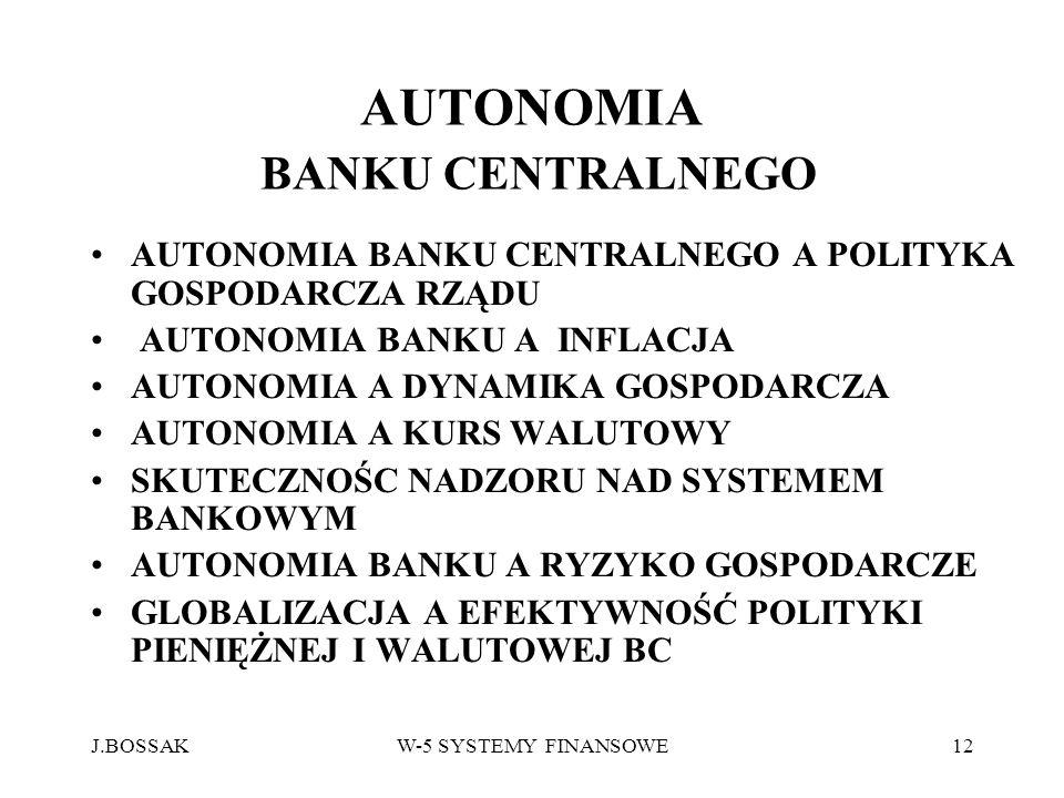 AUTONOMIA BANKU CENTRALNEGO