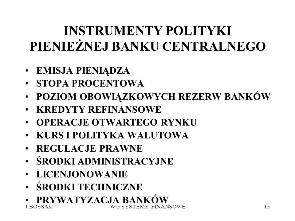 INSTRUMENTY POLITYKI PIENIEŻNEJ BANKU CENTRALNEGO