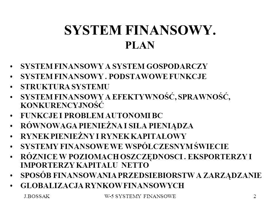 SYSTEM FINANSOWY. PLAN SYSTEM FINANSOWY A SYSTEM GOSPODARCZY