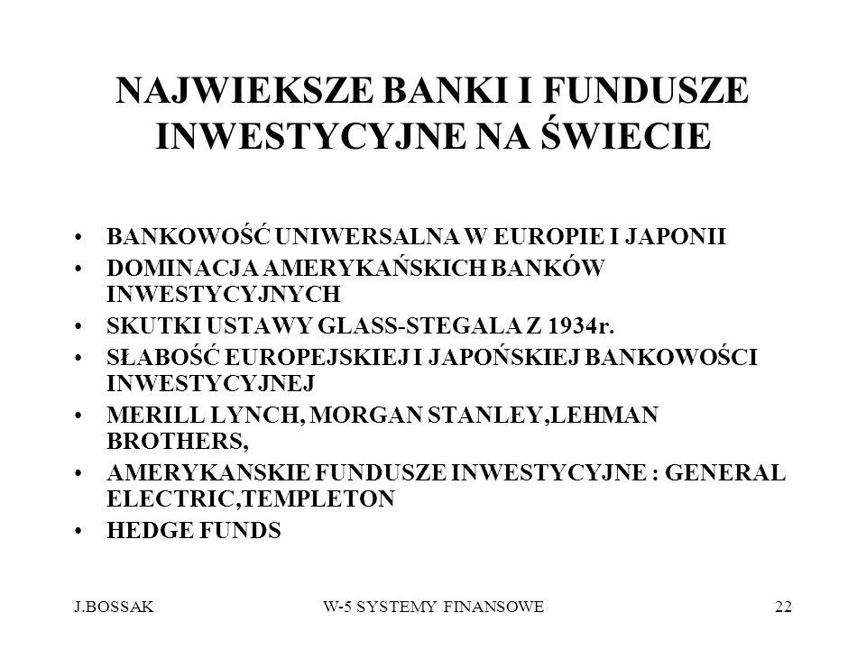 NAJWIEKSZE BANKI I FUNDUSZE INWESTYCYJNE NA ŚWIECIE