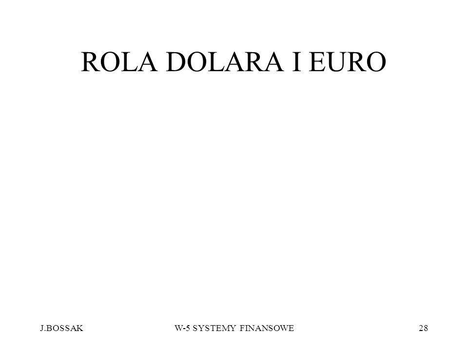 ROLA DOLARA I EURO J.BOSSAK W-5 SYSTEMY FINANSOWE