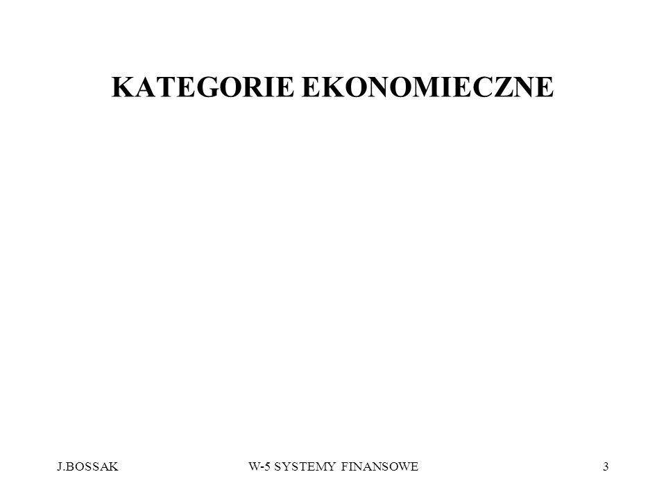 KATEGORIE EKONOMIECZNE