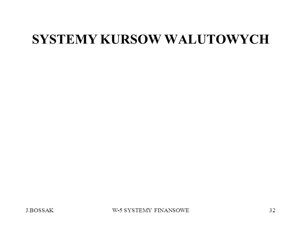 SYSTEMY KURSOW WALUTOWYCH